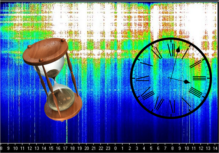 The Schumann Resonance & The Time Speeding Up Phenomenon