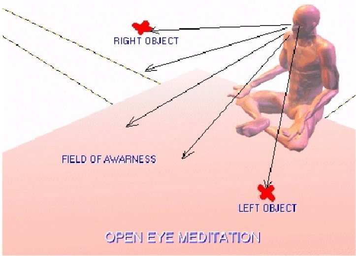 Can't Clear Your Mind? You Will When You Try This Open Eye Meditation